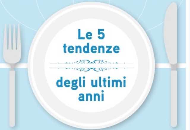 cibo-italiani